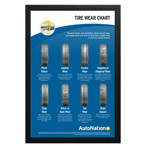 Tire Wear Chart >> Sign, Banner, Graphic Design, Digital Printing, AutoNation Signs